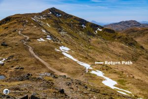 Ben Lawers return route
